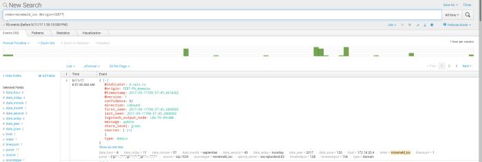 Splunk query: index=minemeld_ioc